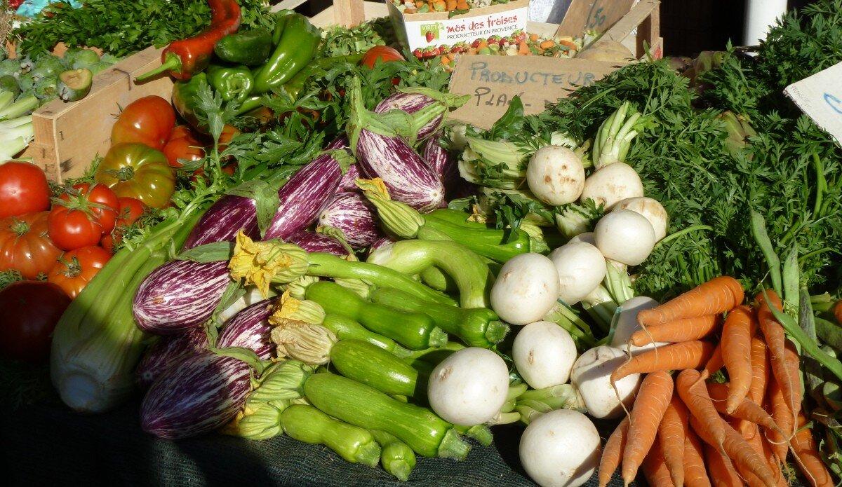 Markets Dordogne