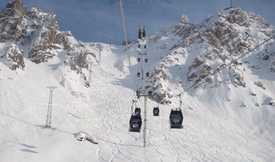 Ski Lifts Guide Meribel